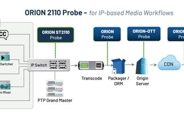 Interra Systems launches new platform for IP monitoring